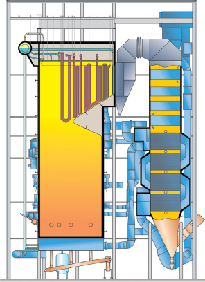 Sumitomo SHI FW BUBBLING FLUIDIZED-BED (BFB) STEAM GENERATORS